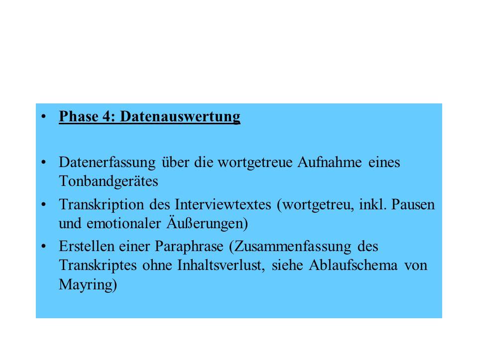 Phase 4: Datenauswertung Datenerfassung über die wortgetreue Aufnahme eines Tonbandgerätes Transkription des Interviewtextes (wortgetreu, inkl. Pausen