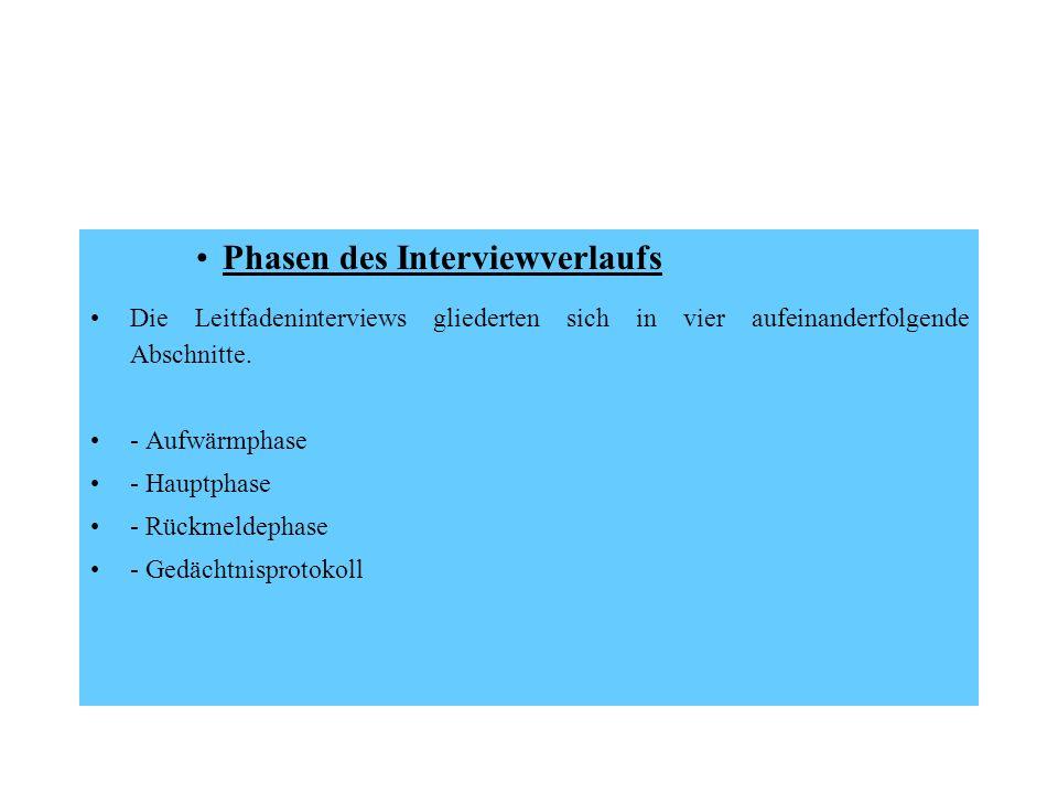 Phasen des Interviewverlaufs Die Leitfadeninterviews gliederten sich in vier aufeinanderfolgende Abschnitte. - Aufwärmphase - Hauptphase - Rückmeldeph