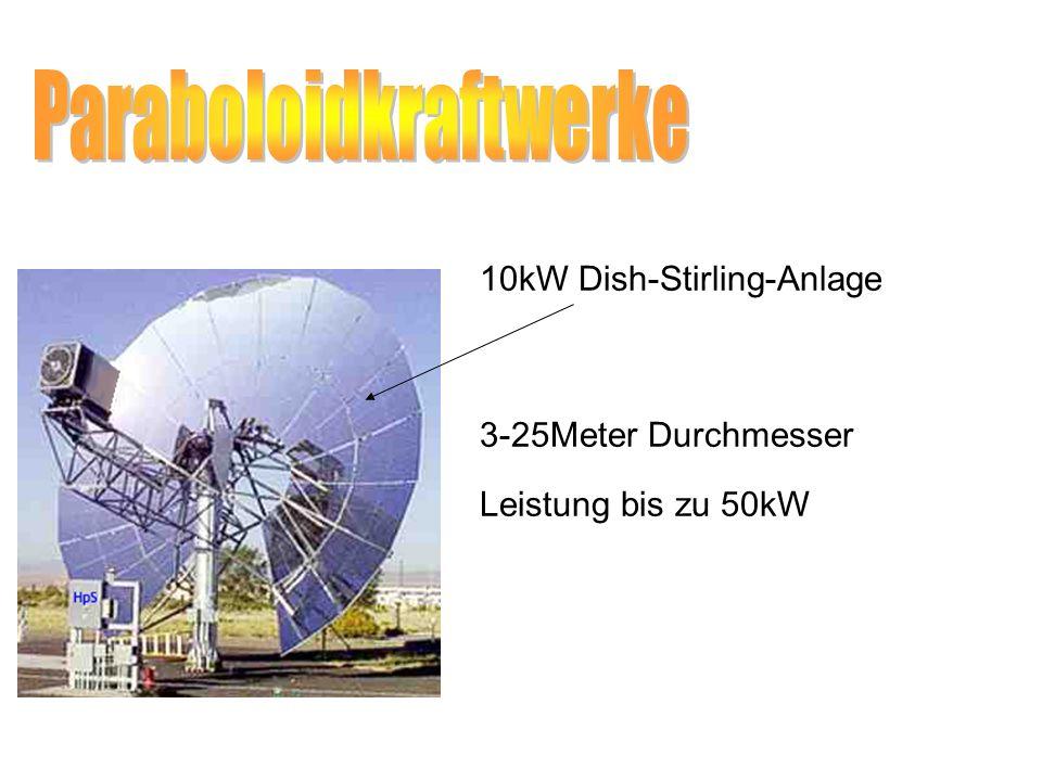 10kW Dish-Stirling-Anlage 3-25Meter Durchmesser Leistung bis zu 50kW