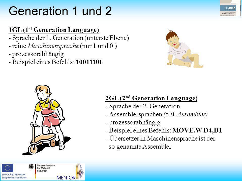 3GL (3 rd Generation Language) - Sprache der 3.