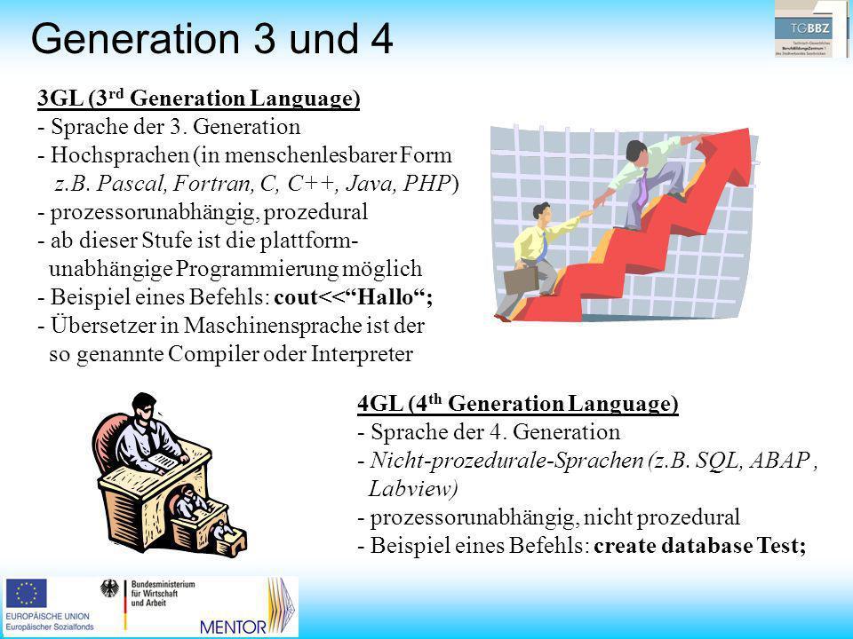 5GL (5 th Generation Language) - Sprache der 5.Generation - wissensbasierte-Sprachen (z.B.