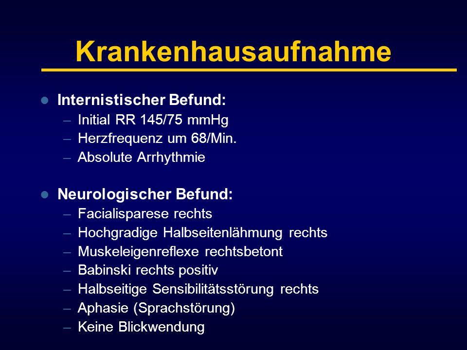 Krankenhausaufnahme Internistischer Befund: –Initial RR 145/75 mmHg –Herzfrequenz um 68/Min. –Absolute Arrhythmie Neurologischer Befund: –Facialispare