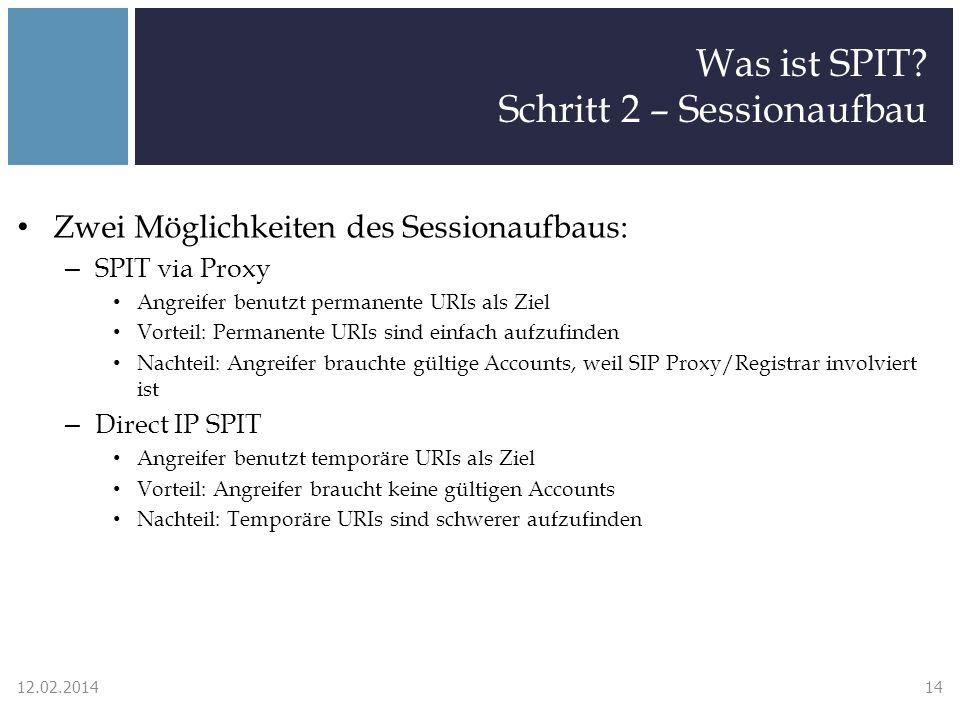 Was ist SPIT? Schritt 2 – Sessionaufbau Zwei Möglichkeiten des Sessionaufbaus: – SPIT via Proxy Angreifer benutzt permanente URIs als Ziel Vorteil: Pe