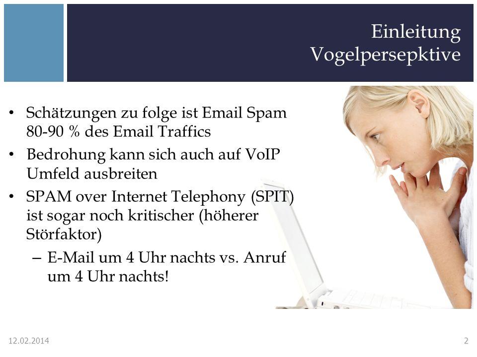 Einleitung Vogelpersepktive Schätzungen zu folge ist Email Spam 80-90 % des Email Traffics Bedrohung kann sich auch auf VoIP Umfeld ausbreiten SPAM over Internet Telephony (SPIT) ist sogar noch kritischer (höherer Störfaktor) – E-Mail um 4 Uhr nachts vs.