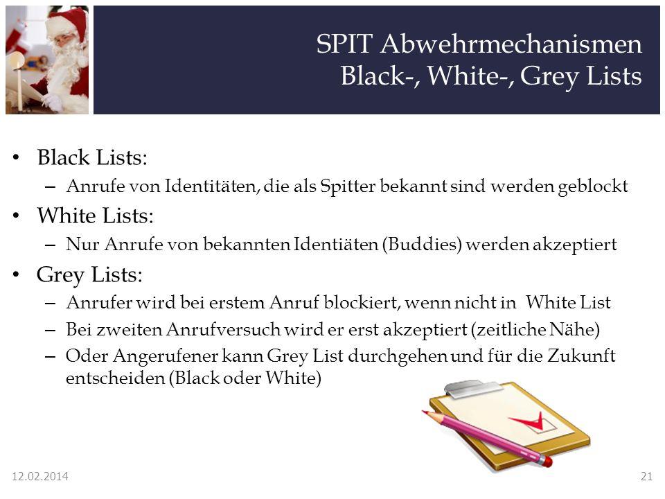 SPIT Abwehrmechanismen Black-, White-, Grey Lists Black Lists: – Anrufe von Identitäten, die als Spitter bekannt sind werden geblockt White Lists: – N