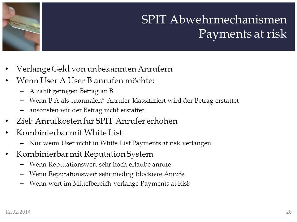 SPIT Abwehrmechanismen Payments at risk Verlange Geld von unbekannten Anrufern Wenn User A User B anrufen möchte: – A zahlt geringen Betrag an B – Wen