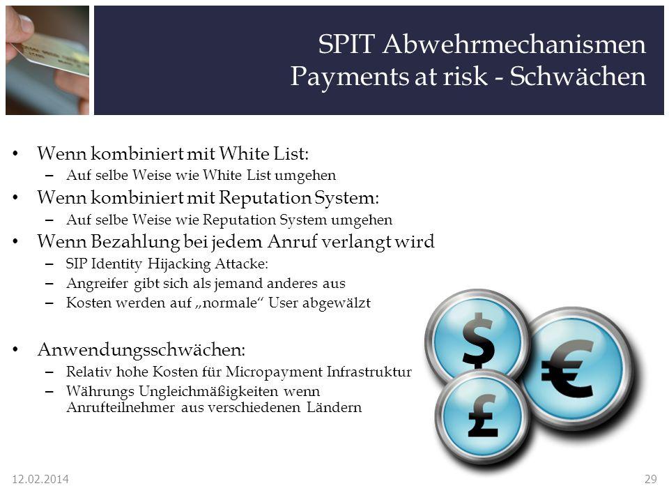 SPIT Abwehrmechanismen Payments at risk - Schwächen Wenn kombiniert mit White List: – Auf selbe Weise wie White List umgehen Wenn kombiniert mit Reput