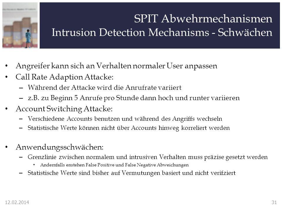 SPIT Abwehrmechanismen Intrusion Detection Mechanisms - Schwächen Angreifer kann sich an Verhalten normaler User anpassen Call Rate Adaption Attacke: – Während der Attacke wird die Anrufrate variiert – z.B.