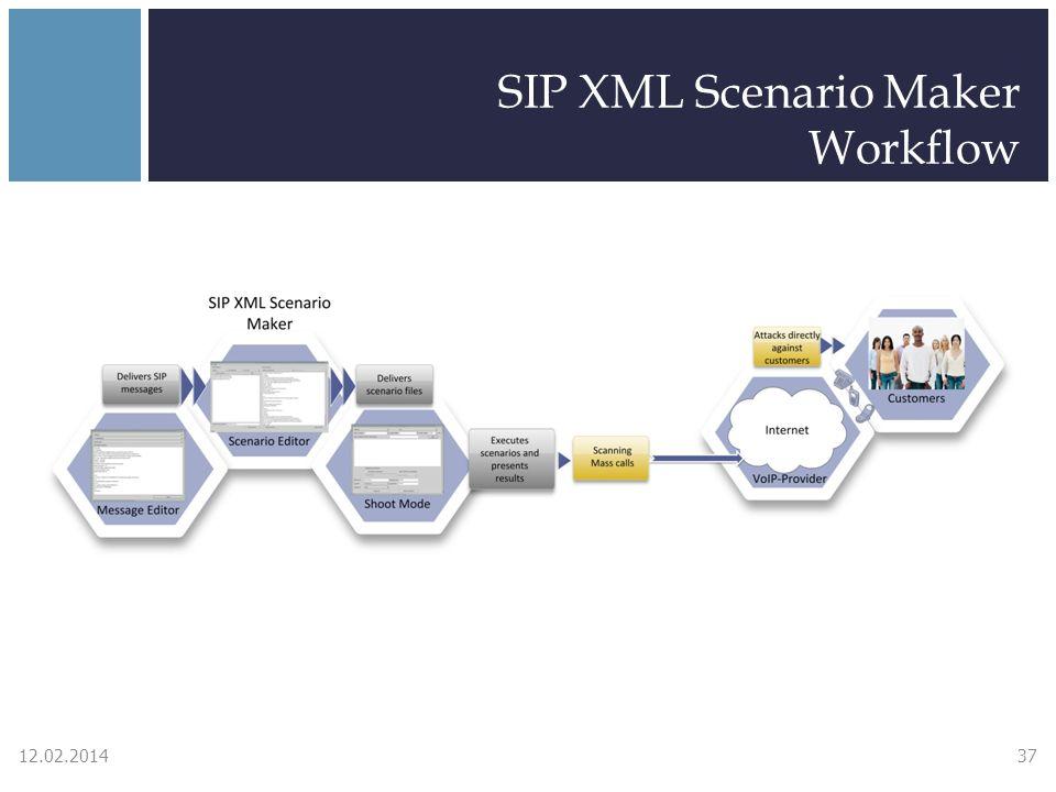 SIP XML Scenario Maker Workflow 12.02.201437