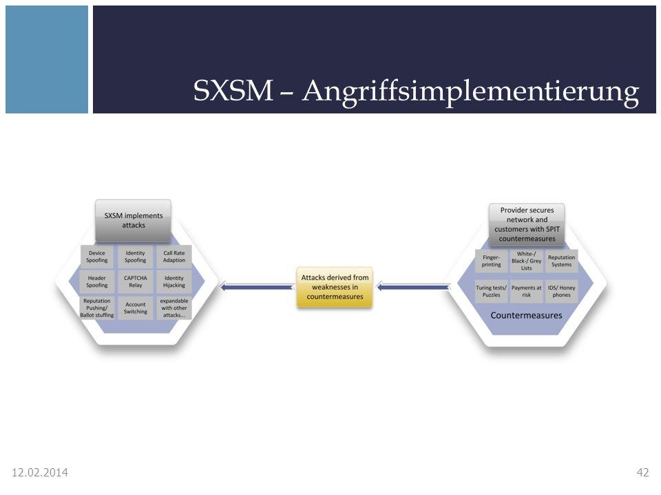 SXSM – Angriffsimplementierung 12.02.201442