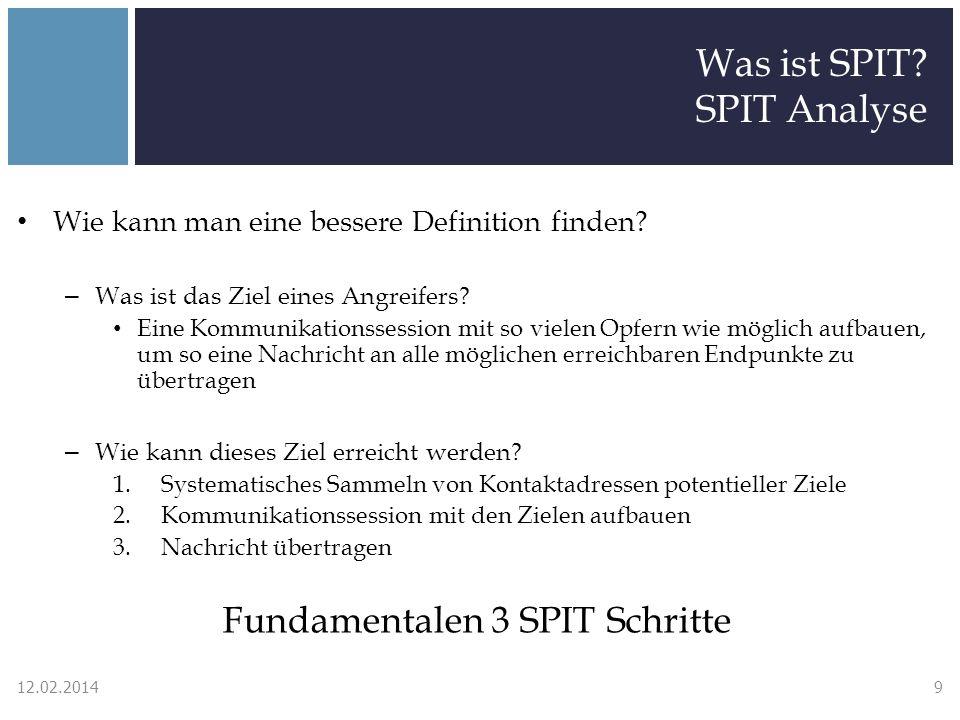 Was ist SPIT? SPIT Analyse Wie kann man eine bessere Definition finden? – Was ist das Ziel eines Angreifers? Eine Kommunikationssession mit so vielen