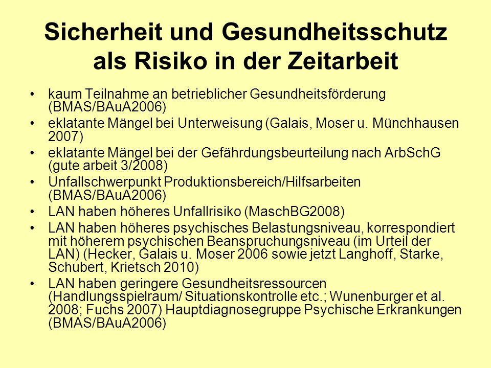 Sicherheit und Gesundheitsschutz als Risiko in der Zeitarbeit kaum Teilnahme an betrieblicher Gesundheitsförderung (BMAS/BAuA2006) eklatante Mängel be