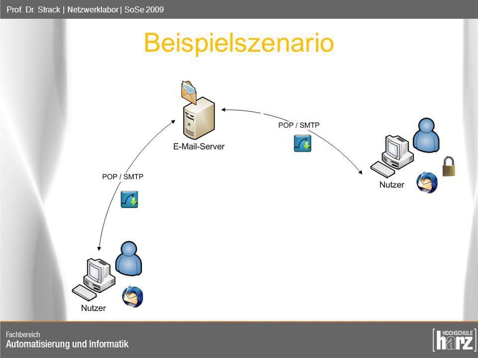 Prof. Dr. Strack | Netzwerklabor | SoSe 2009 Beispielszenario Zu nutzenden Laborrechner: PC 3, 5, 8, 10, 12 1. 2.