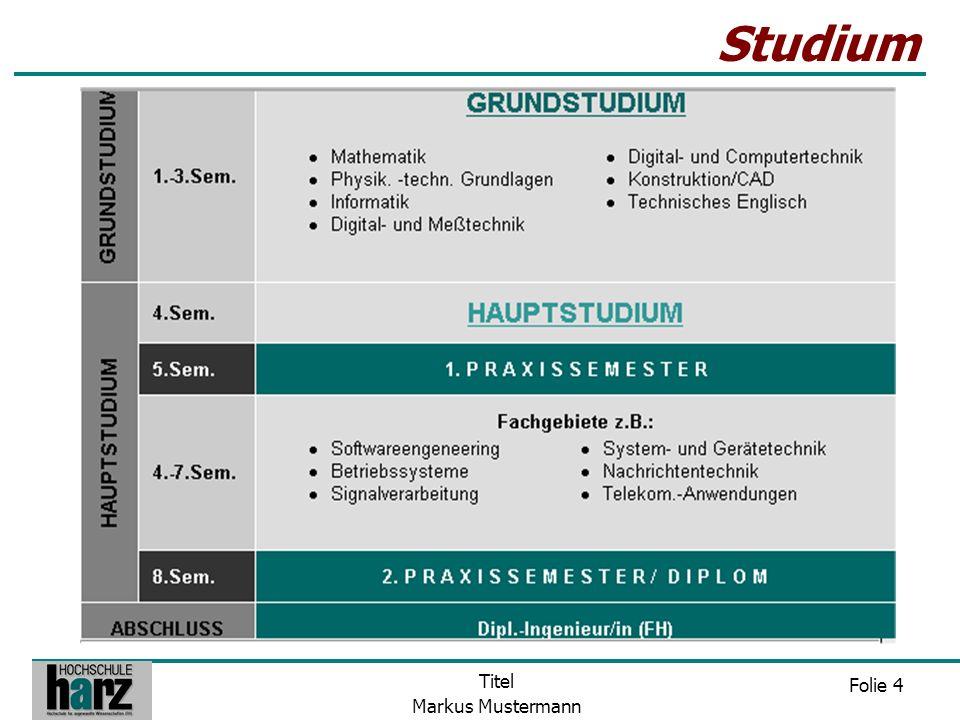 Folie 5 Titel Markus Mustermann Zusammenfassung Inhaltsangabe Einführung Thema 1 Thema 2 Zusammenfassung