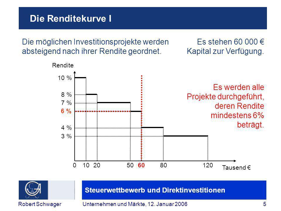 Steuerwettbewerb und Direktinvestitionen 16Robert SchwagerUnternehmen und Märkte, 12.