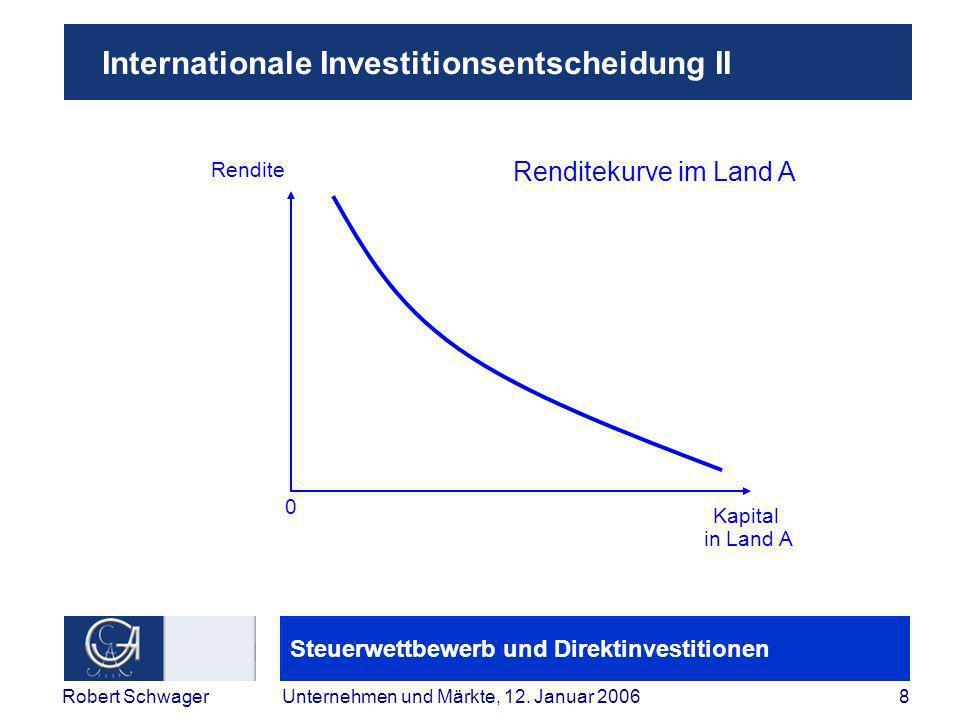Steuerwettbewerb und Direktinvestitionen 9Robert SchwagerUnternehmen und Märkte, 12.