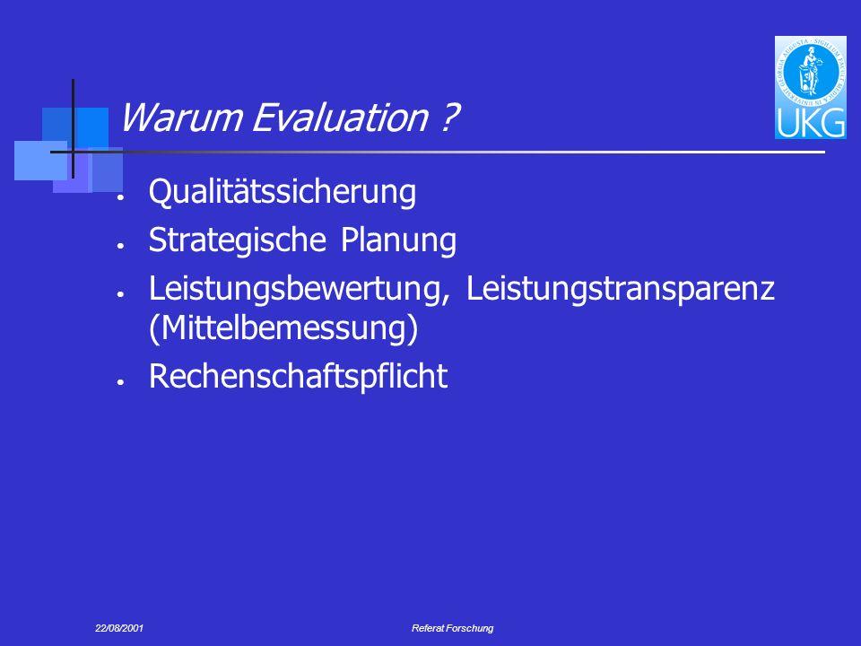22/08/2001Referat Forschung Was wird evaluiert.