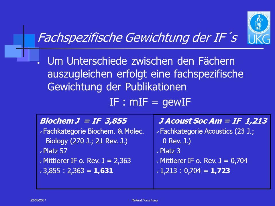 22/08/2001Referat Forschung Fachspezifische Gewichtung der IF´s Um Unterschiede zwischen den Fächern auszugleichen erfolgt eine fachspezifische Gewichtung der Publikationen IF : mIF = gewIF Biochem J = IF 3,855 Fachkategorie Biochem.