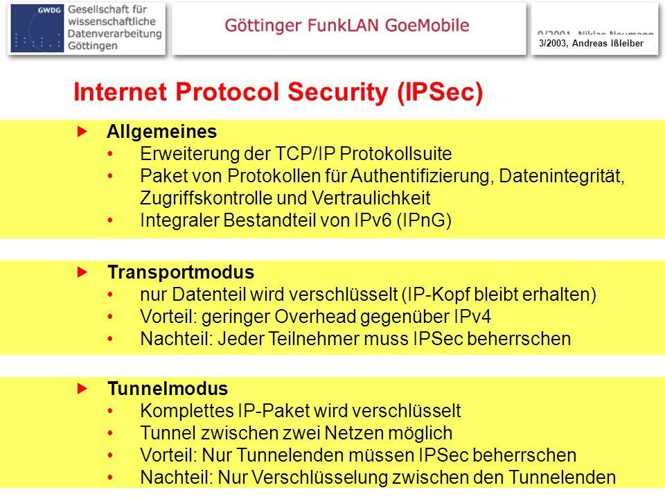 14 Internet Protocol Security (IPSec) Allgemeines Erweiterung der TCP/IP Protokollsuite Paket von Protokollen für Authentifizierung, Datenintegrität,