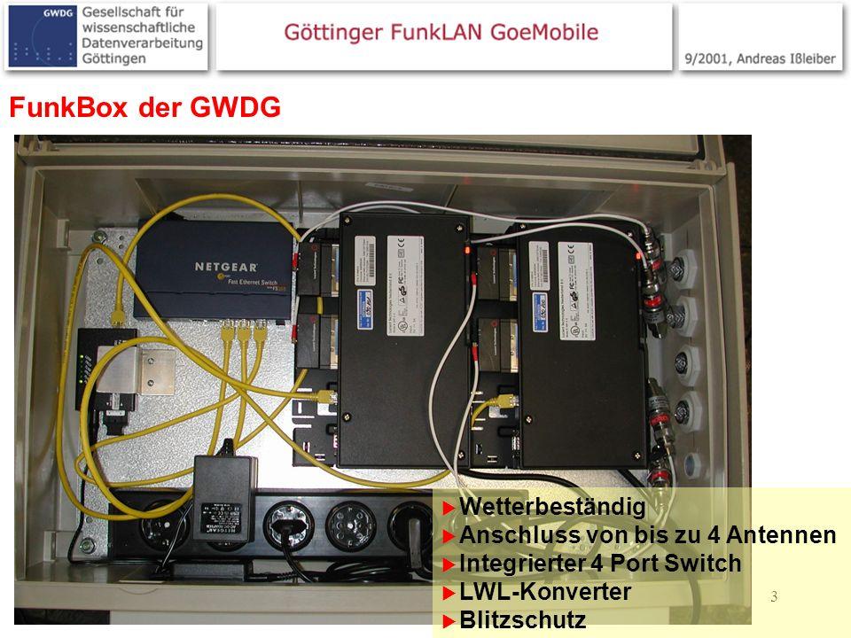 3 FunkBox der GWDG Wetterbeständig Anschluss von bis zu 4 Antennen Integrierter 4 Port Switch LWL-Konverter Blitzschutz