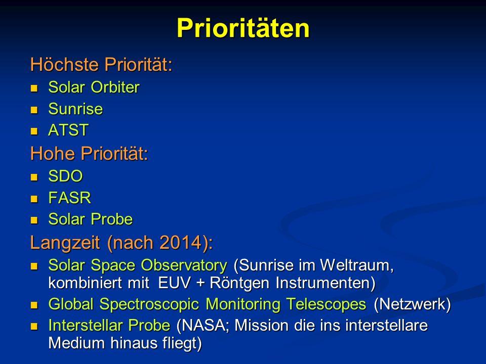 Prioritäten Höchste Priorität: Solar Orbiter Solar Orbiter Sunrise Sunrise ATST ATST Hohe Priorität: SDO SDO FASR FASR Solar Probe Solar Probe Langzei