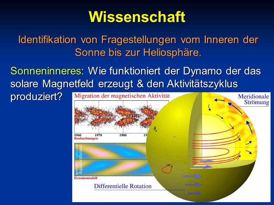Wissenschaft Identifikation von Fragestellungen vom Inneren der Sonne bis zur Heliosphäre. Sonneninneres: Wie funktioniert der Dynamo der das solare M