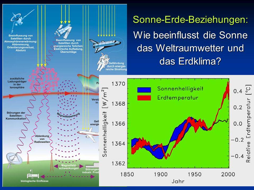 Sonne-Erde-Beziehungen: Wie beeinflusst die Sonne das Weltraumwetter und das Erdklima?