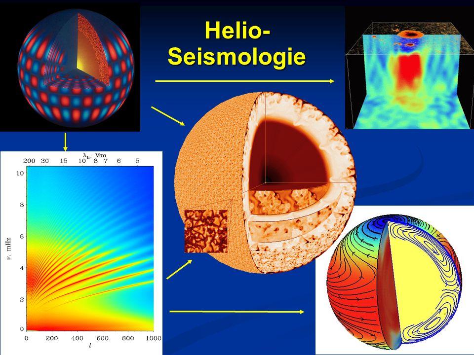 Helio- Seismologie