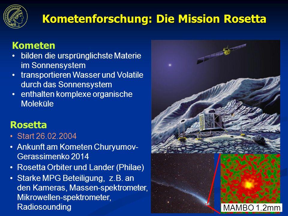 Kometenforschung: Die Mission Rosetta Rosetta Start 26.02.2004 Ankunft am Kometen Churyumov- Gerassimenko 2014 Rosetta Orbiter und Lander (Philae) Starke MPG Beteiligung, z.B.