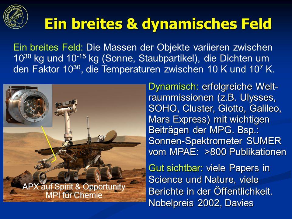 Ein breites & dynamisches Feld Dynamisch: erfolgreiche Welt- raummissionen (z.B.
