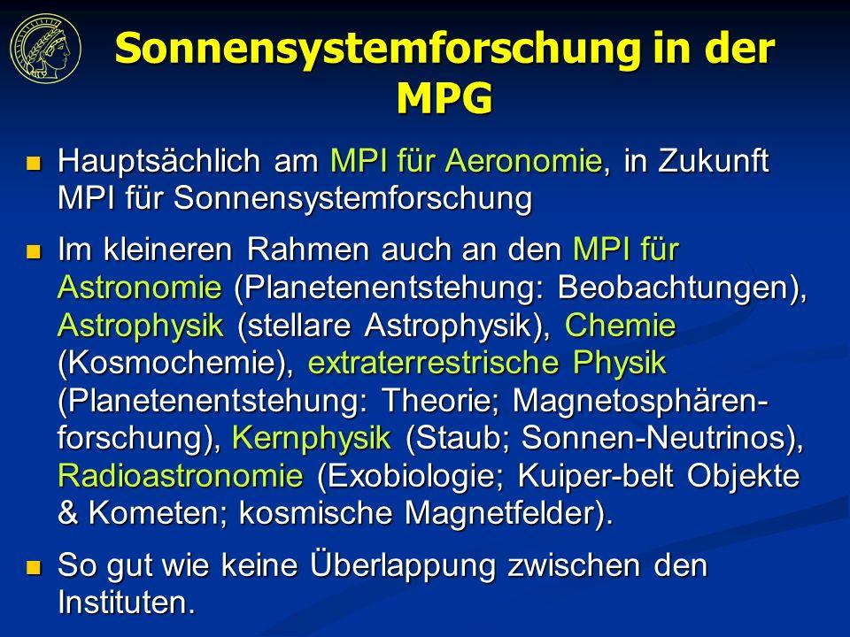 Sonnensystemforschung in der MPG Hauptsächlich am MPI für Aeronomie, in Zukunft MPI für Sonnensystemforschung Hauptsächlich am MPI für Aeronomie, in Zukunft MPI für Sonnensystemforschung Im kleineren Rahmen auch an den MPI für Astronomie (Planetenentstehung: Beobachtungen), Astrophysik (stellare Astrophysik), Chemie (Kosmochemie), extraterrestrische Physik (Planetenentstehung: Theorie; Magnetosphären- forschung), Kernphysik (Staub; Sonnen-Neutrinos), Radioastronomie (Exobiologie; Kuiper-belt Objekte & Kometen; kosmische Magnetfelder).