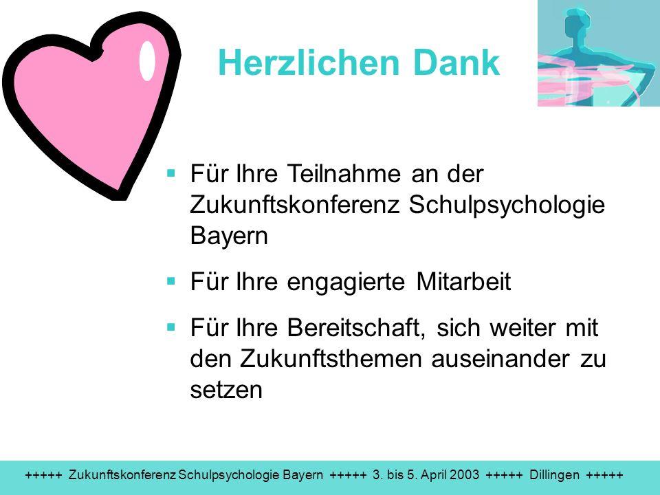 +++++ Zukunftskonferenz Schulpsychologie Bayern +++++ 3. bis 5. April 2003 +++++ Dillingen +++++ Herzlichen Dank Für Ihre Teilnahme an der Zukunftskon