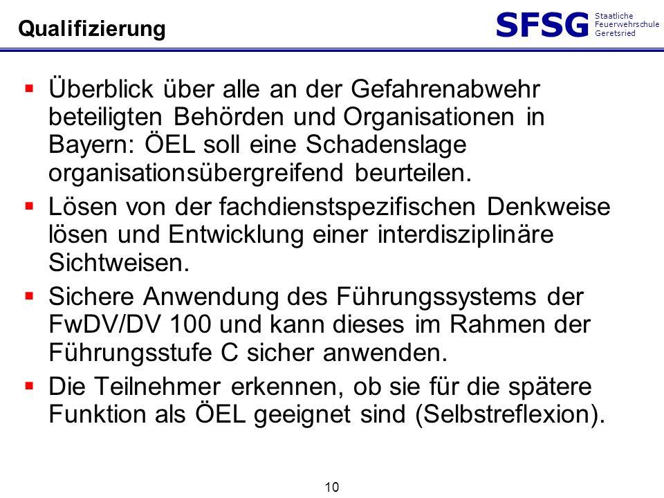 SFSG Staatliche Feuerwehrschule Geretsried 10 Qualifizierung Überblick über alle an der Gefahrenabwehr beteiligten Behörden und Organisationen in Baye