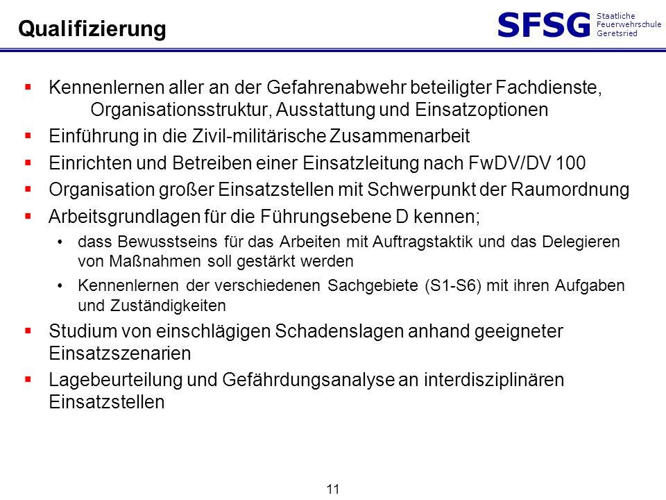 SFSG Staatliche Feuerwehrschule Geretsried 11 Qualifizierung Kennenlernen aller an der Gefahrenabwehr beteiligter Fachdienste, Organisationsstruktur,