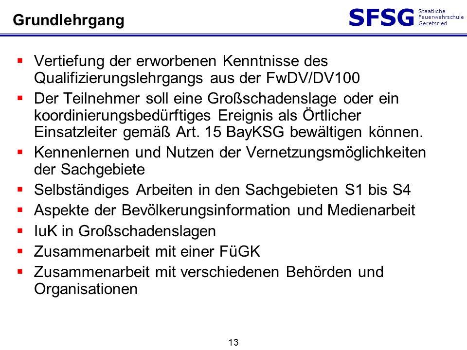 SFSG Staatliche Feuerwehrschule Geretsried 13 Grundlehrgang Vertiefung der erworbenen Kenntnisse des Qualifizierungslehrgangs aus der FwDV/DV100 Der T