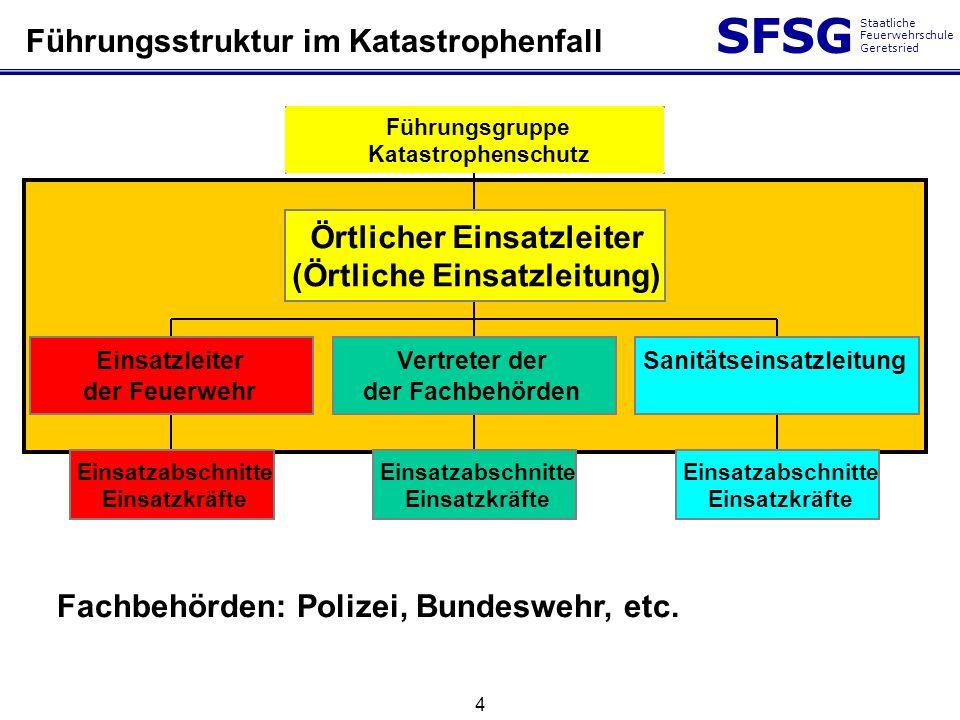 SFSG Staatliche Feuerwehrschule Geretsried 4 Führungsstruktur im Katastrophenfall Einsatzabschnitte Einsatzkräfte Einsatzleiter der Feuerwehr Einsatza