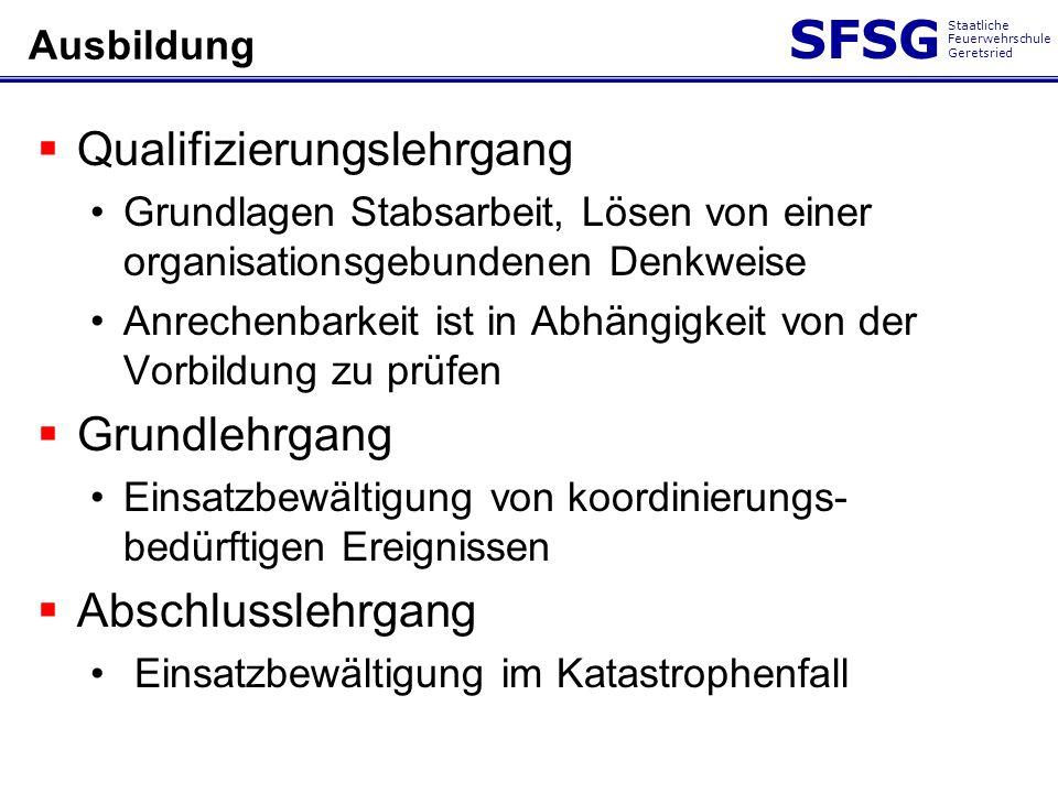 SFSG Staatliche Feuerwehrschule Geretsried Ausbildung Qualifizierungslehrgang Grundlagen Stabsarbeit, Lösen von einer organisationsgebundenen Denkweis