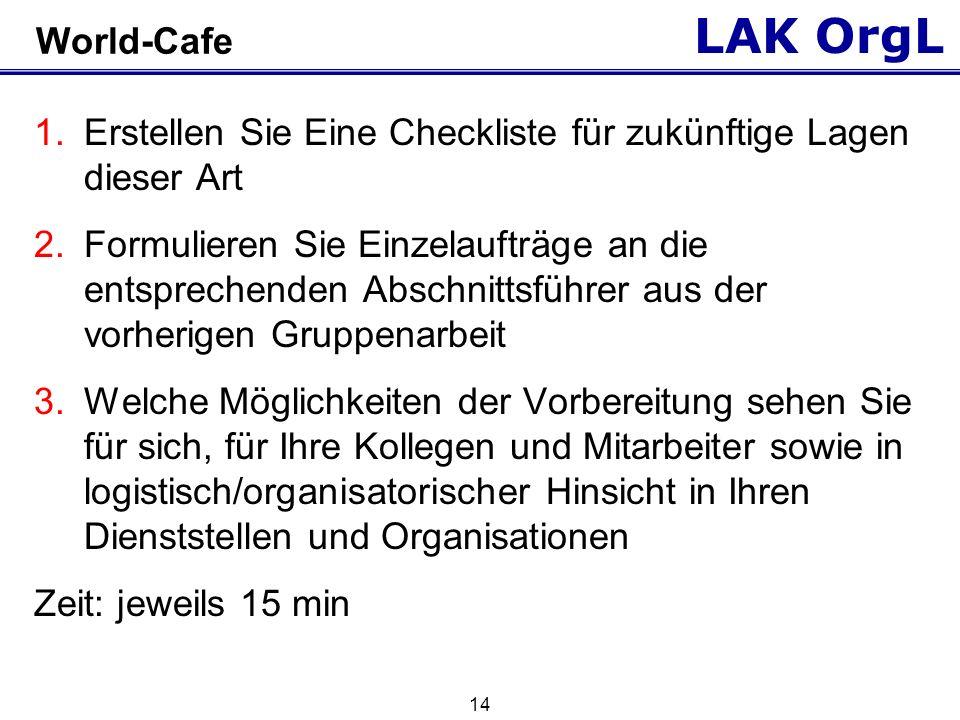 LAK OrgL World-Cafe - METHODIK Aufteilung in drei Gruppen Jede Gruppe wandert nach je 10 min im Uhrzeigersinn (zweimal) weiter Jeweils ein Gruppenmitglied verbleibt einmal am Platz, erklärt die Aufgabenstellung und d.