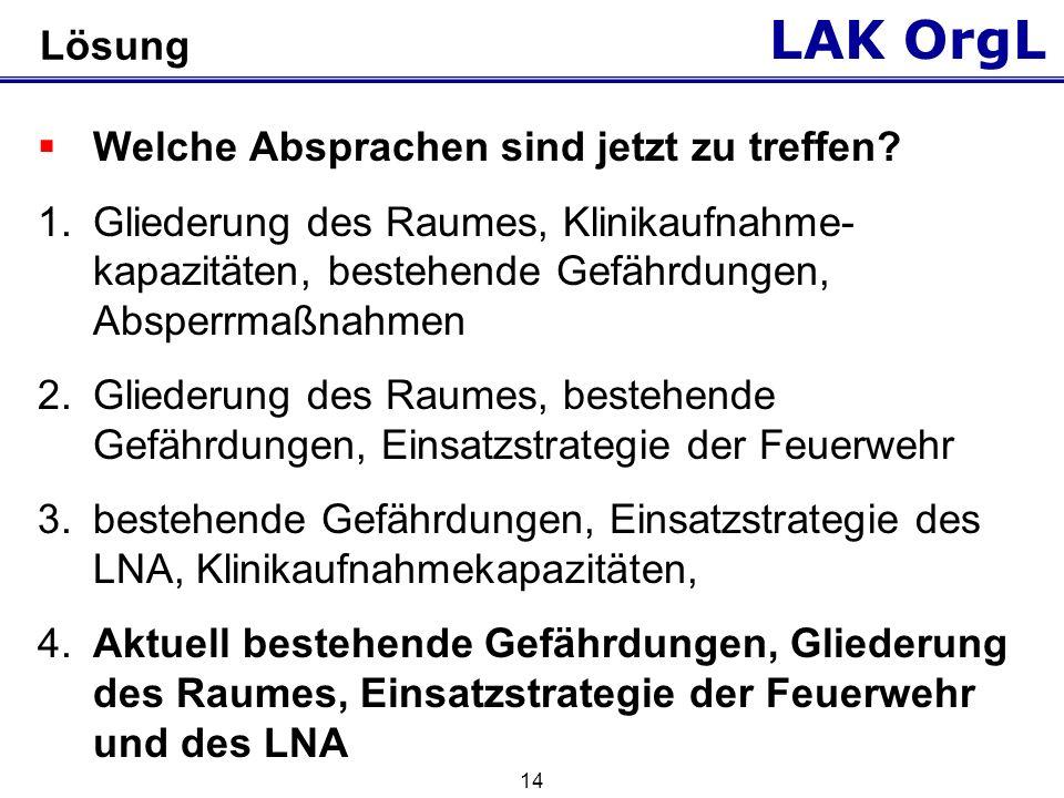 LAK OrgL 14 Lösung Welche Absprachen sind jetzt zu treffen.