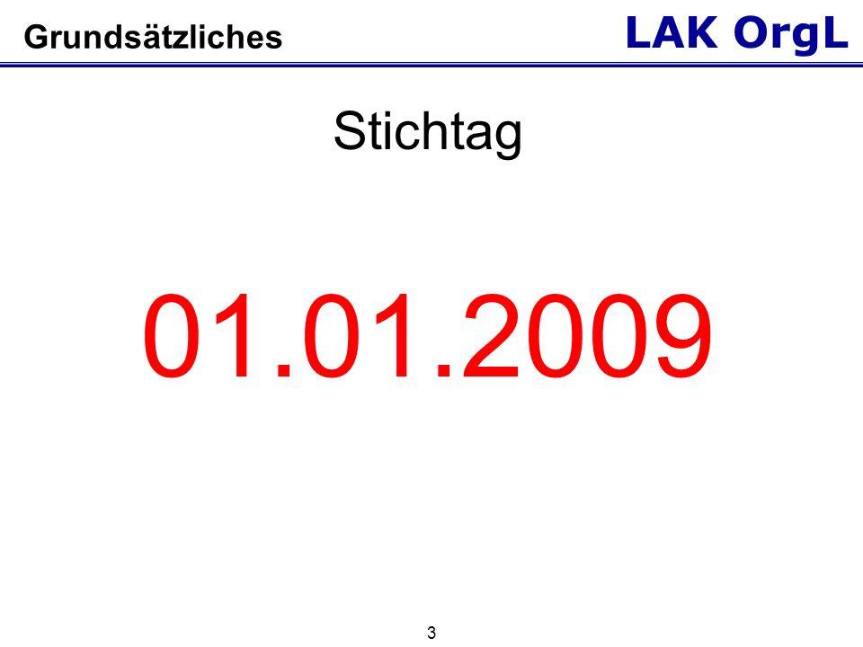 LAK OrgL 4 Fortbildungsarten Pflichtfortbildung: 2009 ein Fortbildungsthema.