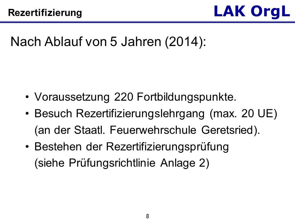 LAK OrgL 8 Rezertifizierung Nach Ablauf von 5 Jahren (2014): Voraussetzung 220 Fortbildungspunkte.