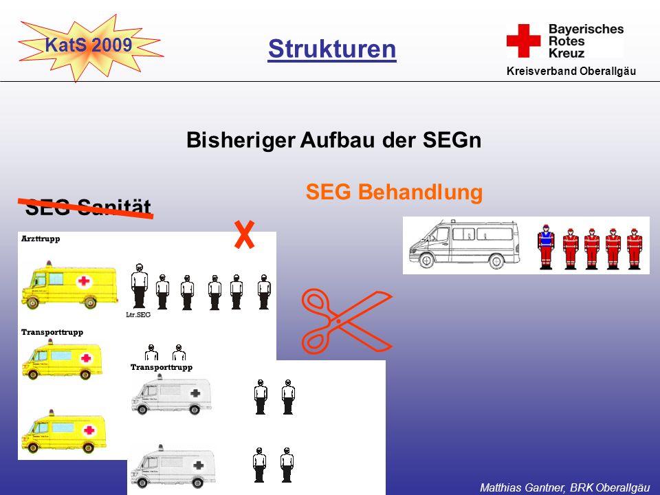 KatS 2009 Kreisverband Oberallgäu Bisheriger Aufbau der SEGn SEG Sanität Strukturen Matthias Gantner, BRK Oberallgäu SEG Behandlung
