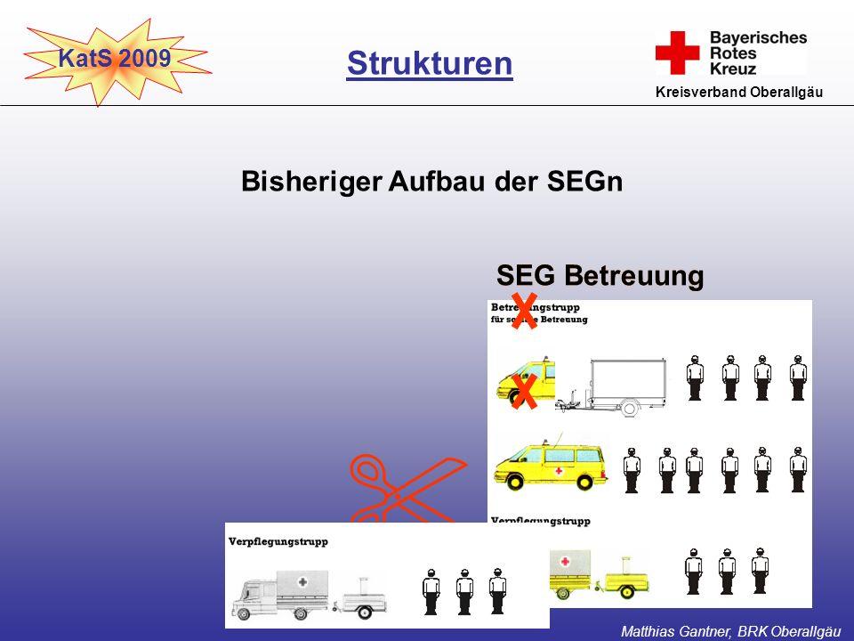 SEG Betreuung KatS 2009 Kreisverband Oberallgäu Bisheriger Aufbau der SEGn Strukturen Matthias Gantner, BRK Oberallgäu