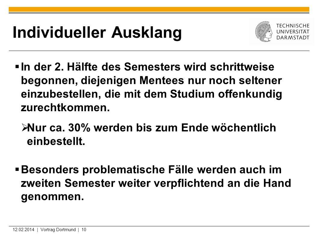 12.02.2014 | Vortrag Dortmund | 10 Individueller Ausklang In der 2. Hälfte des Semesters wird schrittweise begonnen, diejenigen Mentees nur noch selte