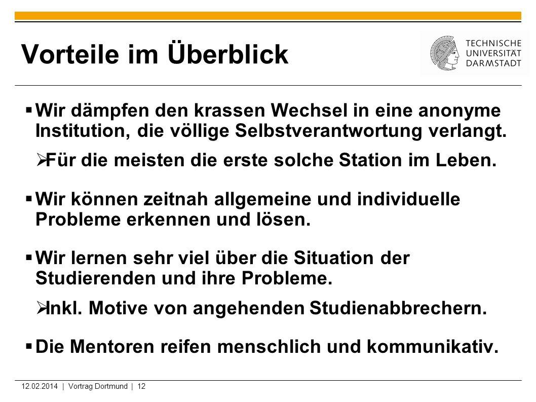 12.02.2014 | Vortrag Dortmund | 12 Vorteile im Überblick Wir dämpfen den krassen Wechsel in eine anonyme Institution, die völlige Selbstverantwortung