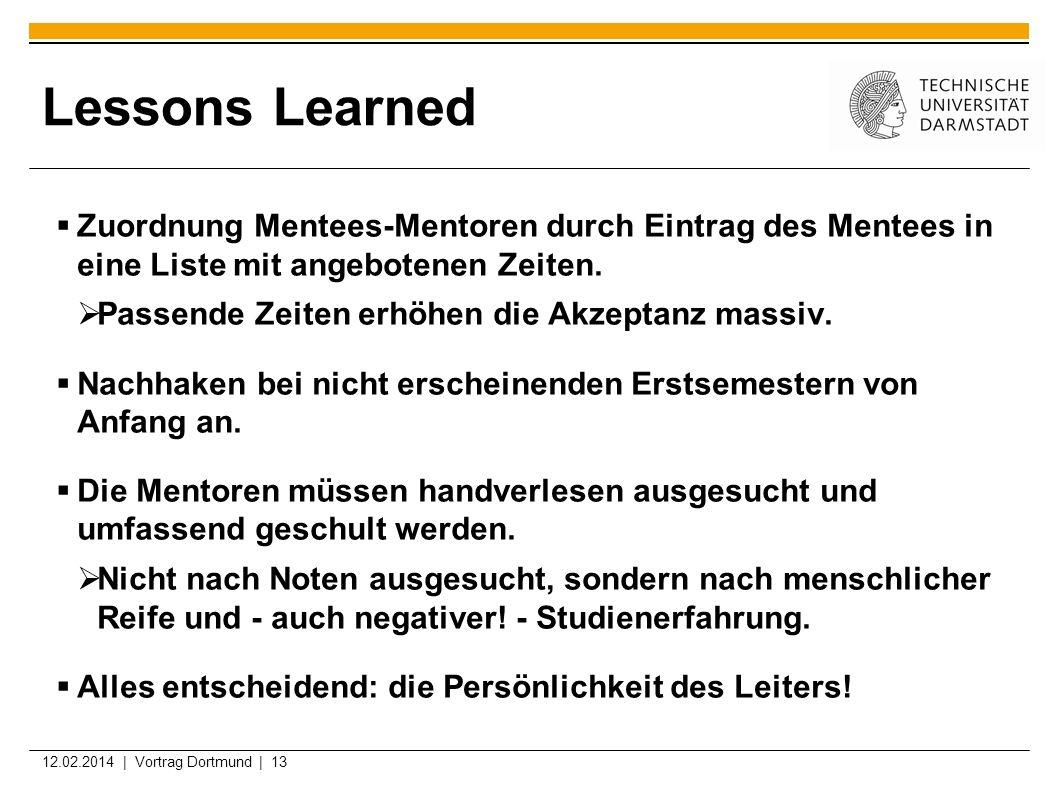 12.02.2014 | Vortrag Dortmund | 13 Lessons Learned Zuordnung Mentees-Mentoren durch Eintrag des Mentees in eine Liste mit angebotenen Zeiten. Passende