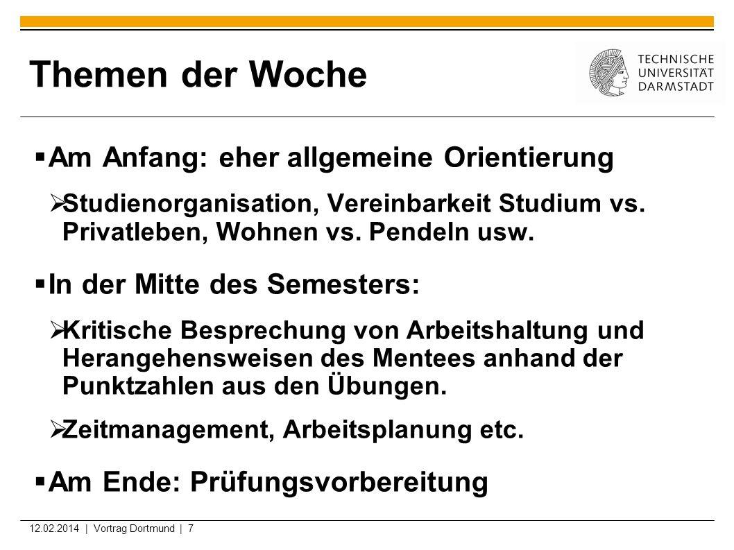 12.02.2014 | Vortrag Dortmund | 7 Themen der Woche Am Anfang: eher allgemeine Orientierung Studienorganisation, Vereinbarkeit Studium vs. Privatleben,