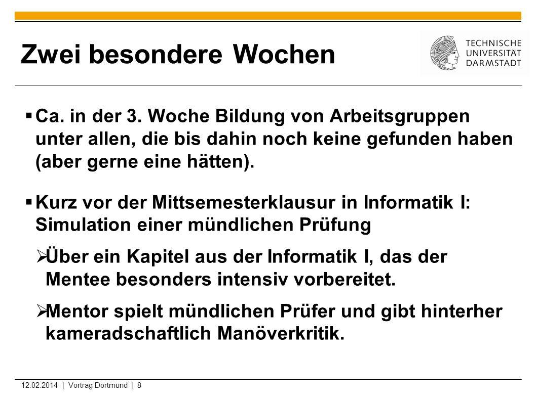12.02.2014 | Vortrag Dortmund | 9 Treffen mit dem Leiter Besprochen werden jede Woche: In der vergangenenen Woche aufgetretene Probleme allgemeiner Natur.