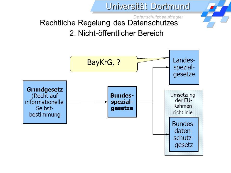 Universität Dortmund Datenschutzbeauftragter Rechtliche Regelung des Datenschutzes 2.