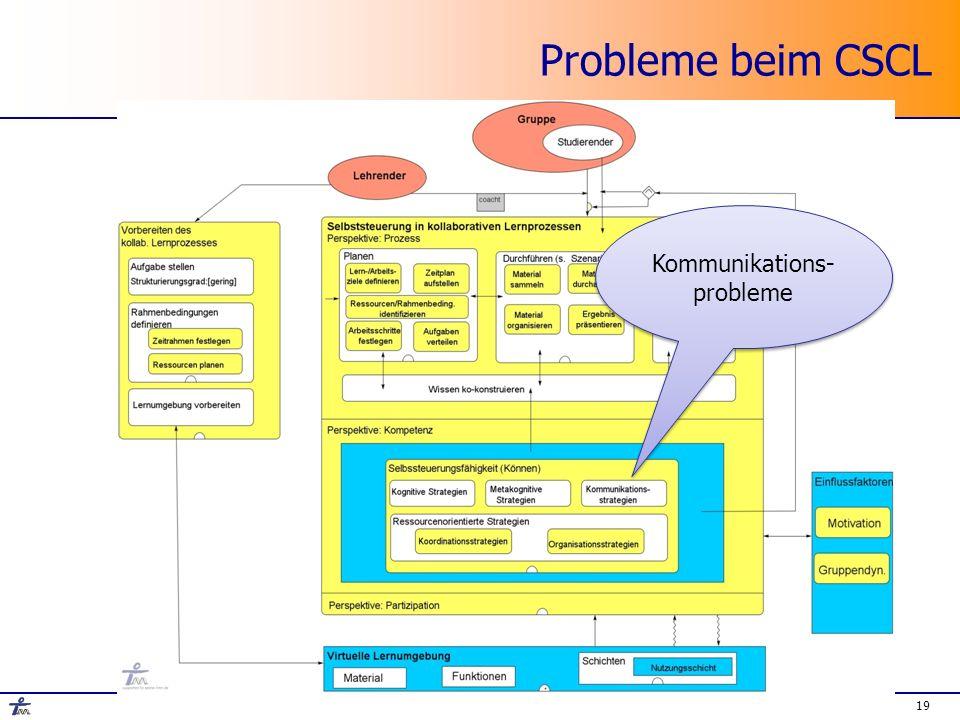 19 Probleme beim CSCL Kommunikations- probleme